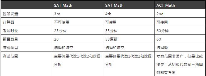 香港留学|dse|国际留学|高考